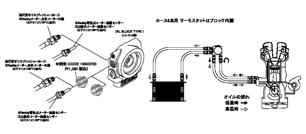 サーモスタットブロック内蔵タイプ