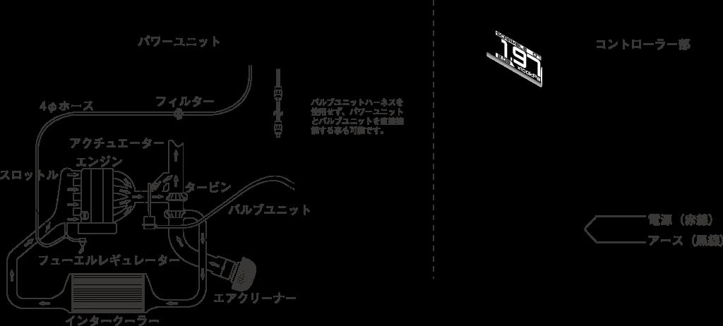 haisenzu_