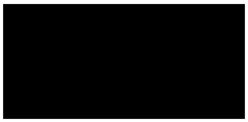 vlayout